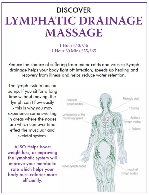 Lymphatic Draing Massage